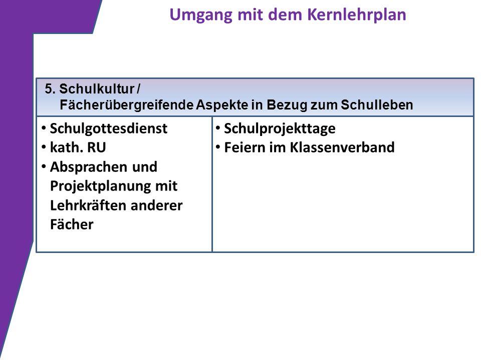 Schulprojekttage Feiern im Klassenverband Umgang mit dem Kernlehrplan 5. Schulkultur / Fächerübergreifende Aspekte in Bezug zum Schulleben Schulgottes