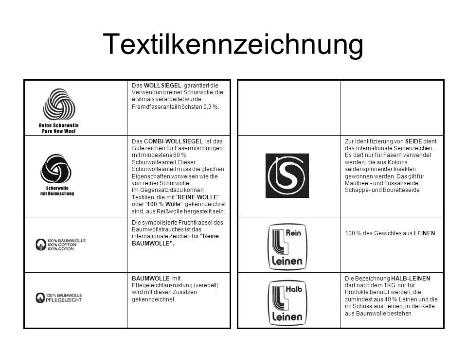 Textilkennzeichnung BAUMWOLLE mit Pflegeleichtausrüstung (veredelt) wird mit diesen Zusätzen gekennzeichnet Die symbolisierte Fruchtkapsel des Baumwol