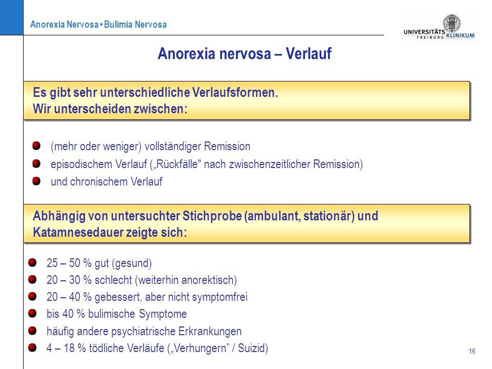 Anorexia Nervosa Bulimia Nervosa 16 (mehr oder weniger) vollständiger Remission episodischem Verlauf (Rückfälle