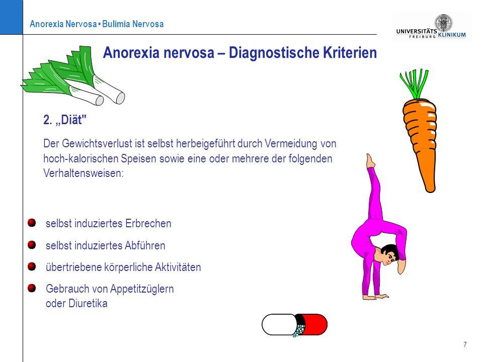 Anorexia Nervosa Bulimia Nervosa 7 2. Diät
