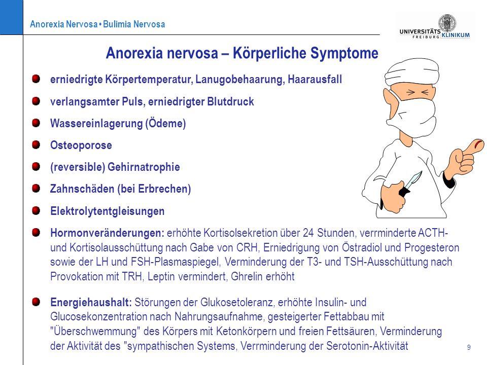 Anorexia Nervosa Bulimia Nervosa 9 Anorexia nervosa – Körperliche Symptome erniedrigte Körpertemperatur, Lanugobehaarung, Haarausfall verlangsamter Pu