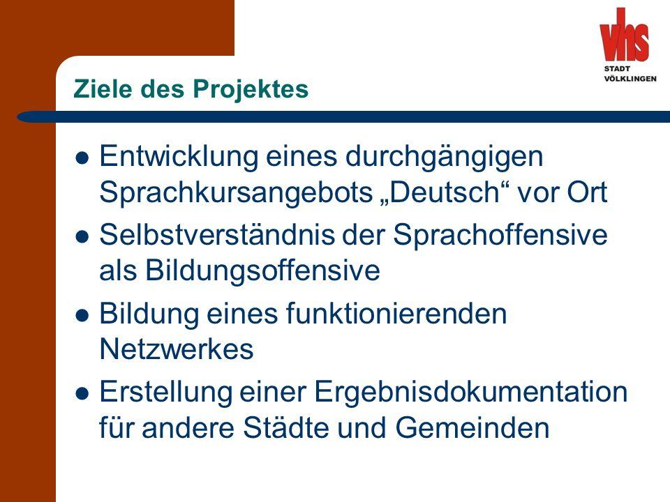 Ziele des Projektes Entwicklung eines durchgängigen Sprachkursangebots Deutsch vor Ort Selbstverständnis der Sprachoffensive als Bildungsoffensive Bildung eines funktionierenden Netzwerkes Erstellung einer Ergebnisdokumentation für andere Städte und Gemeinden