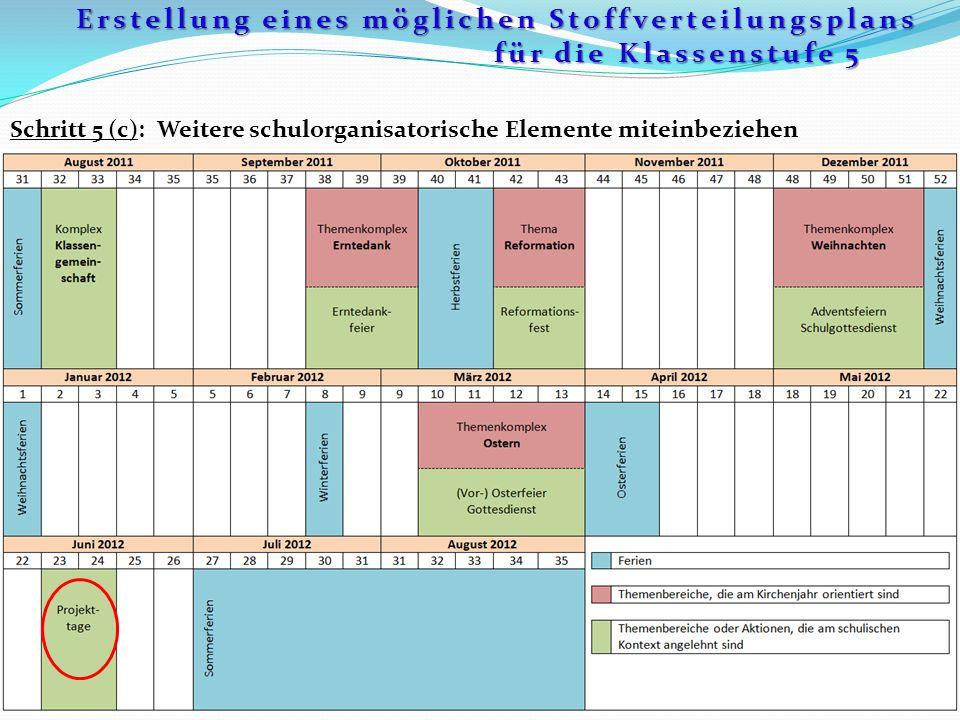Schritt 5 (c): Weitere schulorganisatorische Elemente miteinbeziehen Erstellung eines möglichen Stoffverteilungsplans für die Klassenstufe 5 für die Klassenstufe 5