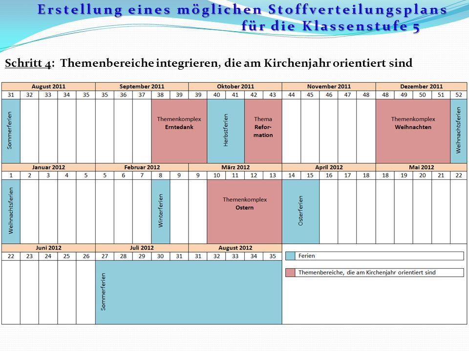 Schritt 4: Themenbereiche integrieren, die am Kirchenjahr orientiert sind Erstellung eines möglichen Stoffverteilungsplans für die Klassenstufe 5 für die Klassenstufe 5