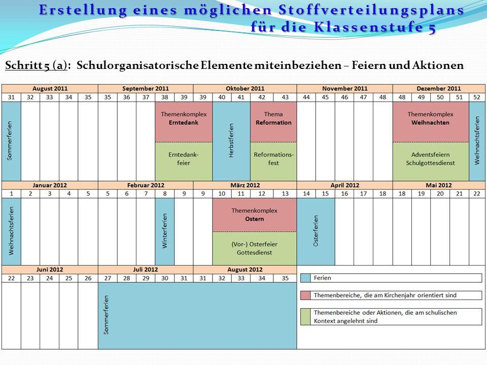 Schritt 5 (a): Schulorganisatorische Elemente miteinbeziehen – Feiern und Aktionen Erstellung eines möglichen Stoffverteilungsplans für die Klassenstufe 5 für die Klassenstufe 5
