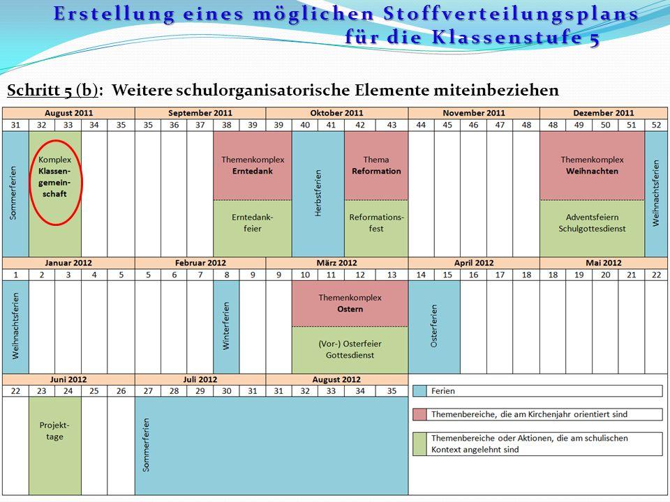 Schritt 5 (b): Weitere schulorganisatorische Elemente miteinbeziehen Erstellung eines möglichen Stoffverteilungsplans für die Klassenstufe 5 für die Klassenstufe 5