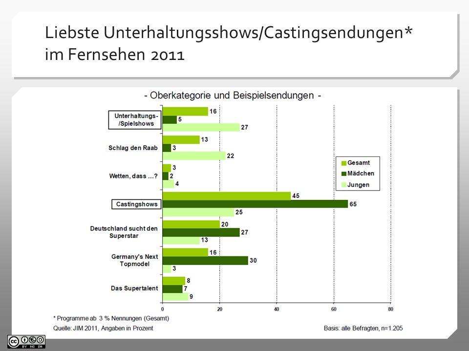 Liebste Unterhaltungsshows/Castingsendungen* im Fernsehen 2011 http://www.mpfs.de/fileadmin/JIM-pdf10/JIM2010.pdfhttp://www.mpfs.de/fileadmin/JIM-pdf1