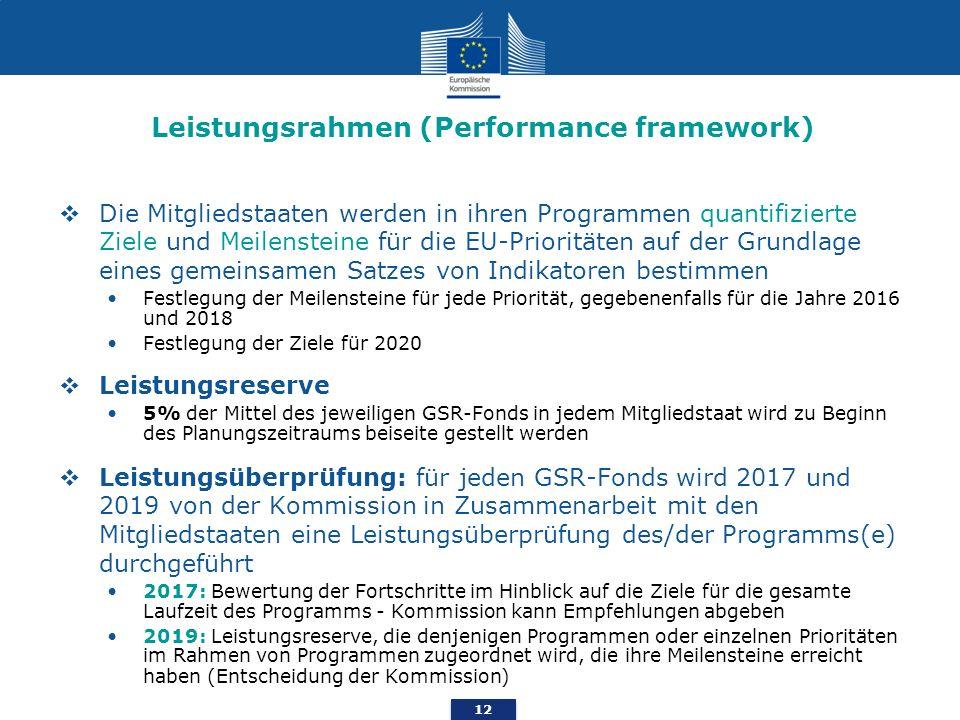12 Leistungsrahmen (Performance framework) Die Mitgliedstaaten werden in ihren Programmen quantifizierte Ziele und Meilensteine für die EU-Prioritäten