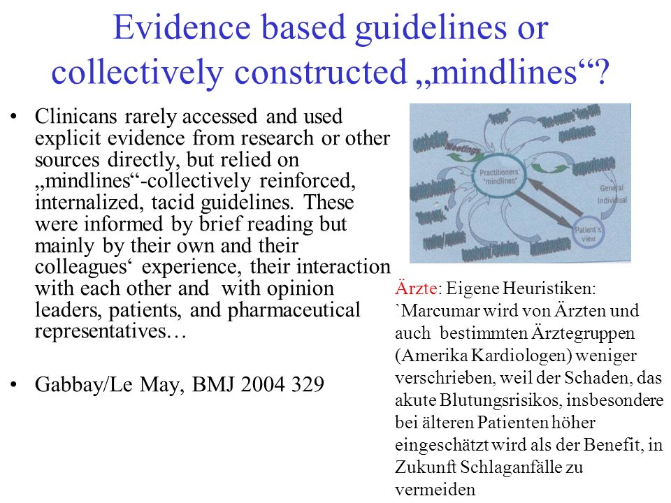 Evidence based guidelines or collectively constructed mindlines? Clinicans rarely accessed and used explicit evidence from research or other sources d