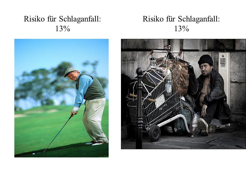 Risiko für Schlaganfall: 13%