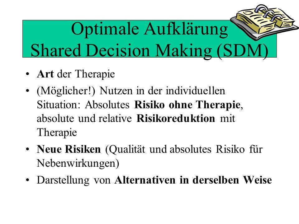 Optimale Aufklärung Shared Decision Making (SDM) Art der Therapie (Möglicher!) Nutzen in der individuellen Situation: Absolutes Risiko ohne Therapie,