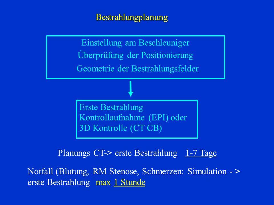 Bestrahlungplanung Einstellung am Beschleuniger Überprüfung der Positionierung Geometrie der Bestrahlungsfelder Erste Bestrahlung Kontrollaufnahme (EP