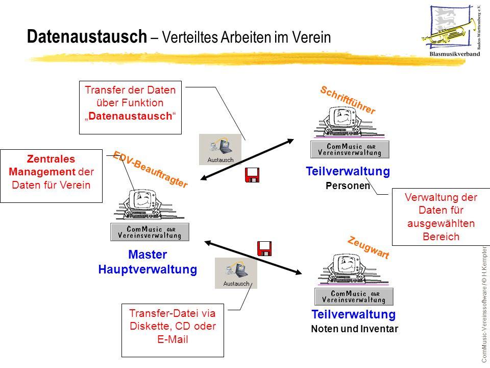 ComMusic-Vereinssoftware / © H.Kempter 2003 / Folie 20 Personen Master Hauptverwaltung Noten und Inventar Teilverwaltung EDV-Beauftragter Schriftführe