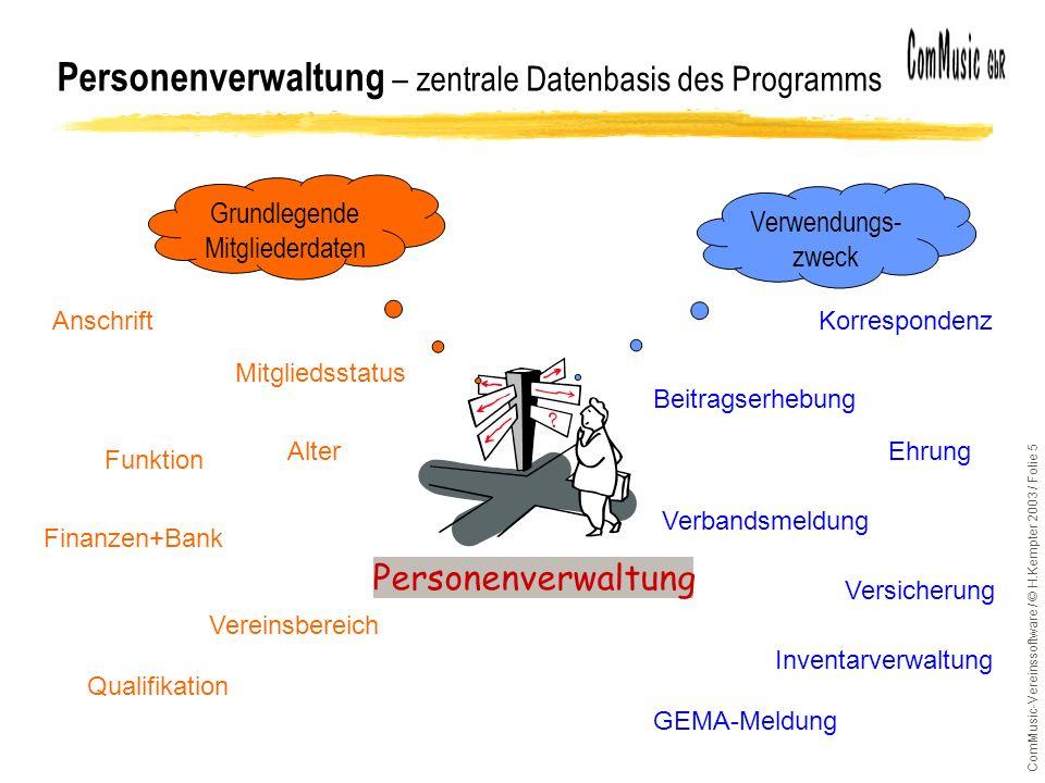 ComMusic-Vereinssoftware / © H.Kempter 2003 / Folie 5 Personenverwaltung – zentrale Datenbasis des Programms Anschrift Beitragserhebung Korrespondenz