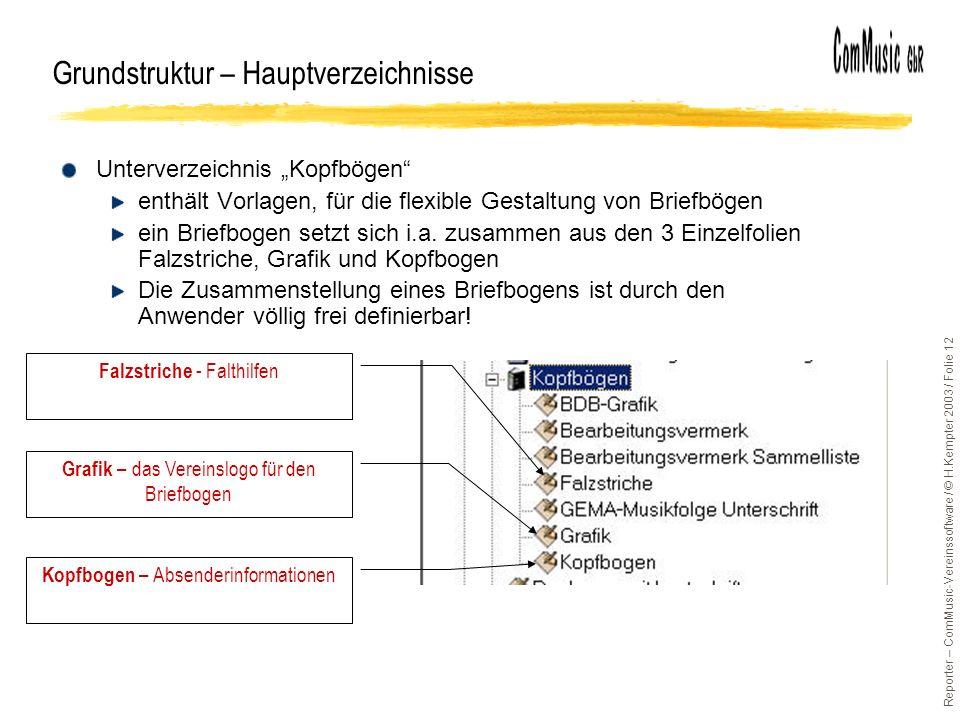 Reporter – ComMusic-Vereinssoftware / © H.Kempter 2003 / Folie 12 Grundstruktur – Hauptverzeichnisse Unterverzeichnis Kopfbögen enthält Vorlagen, für die flexible Gestaltung von Briefbögen ein Briefbogen setzt sich i.a.
