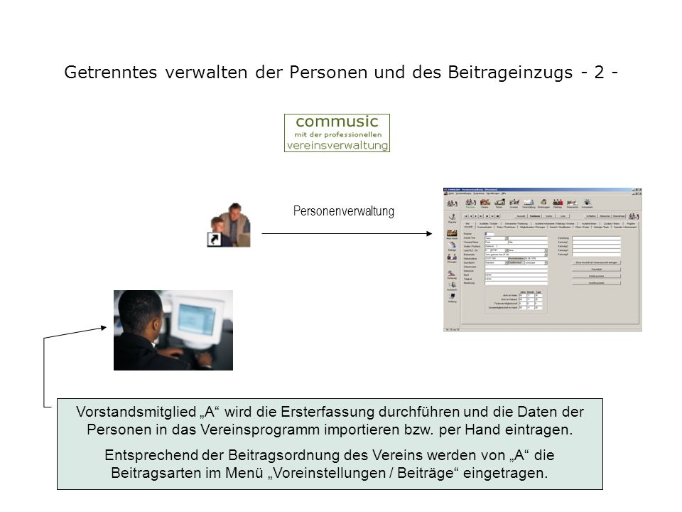 Getrenntes verwalten der Personen und des Beitrageinzugs - 1 - Wenn im Verein die Verwaltungsarbeit auf mehreren Computern erfolgen soll, müssen die A