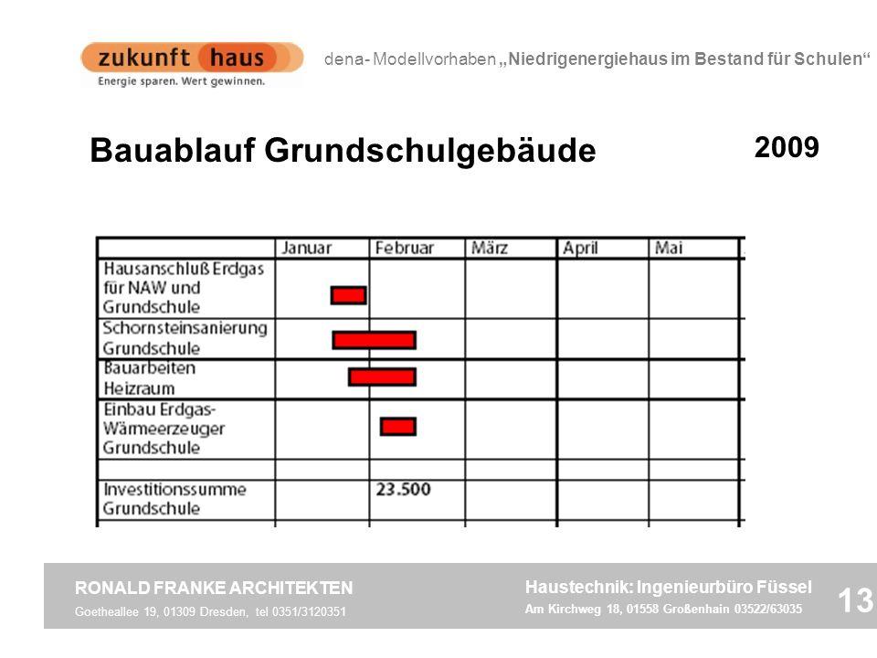 Goetheallee 19, 01309 Dresden, tel 0351/3120351 RONALD FRANKE ARCHITEKTEN 13 Haustechnik: Ingenieurbüro Füssel Am Kirchweg 18, 01558 Großenhain 03522/