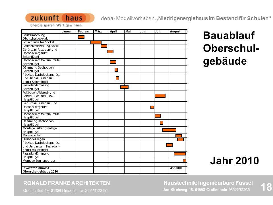 Bauablauf Oberschul- gebäude Goetheallee 19, 01309 Dresden, tel 0351/3120351 RONALD FRANKE ARCHITEKTEN 18 Haustechnik: Ingenieurbüro Füssel Am Kirchwe