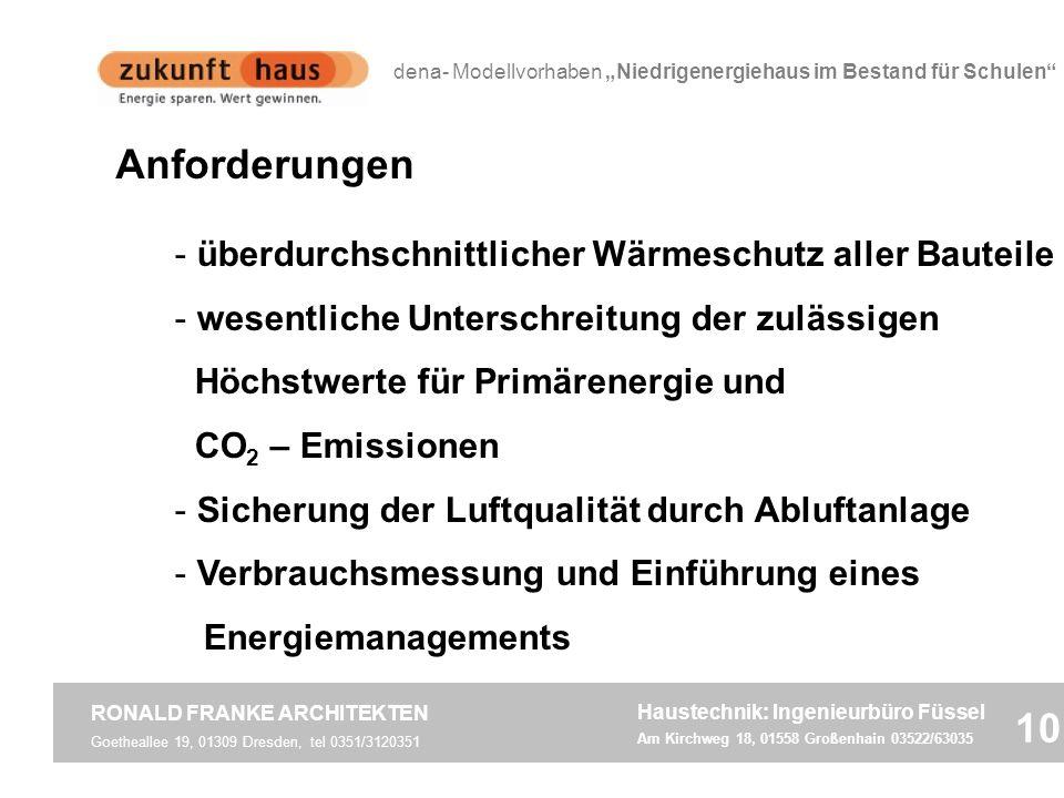 Anforderungen Goetheallee 19, 01309 Dresden, tel 0351/3120351 RONALD FRANKE ARCHITEKTEN 10 Haustechnik: Ingenieurbüro Füssel Am Kirchweg 18, 01558 Großenhain 03522/63035 dena- Modellvorhaben Niedrigenergiehaus im Bestand für Schulen - überdurchschnittlicher Wärmeschutz aller Bauteile - wesentliche Unterschreitung der zulässigen Höchstwerte für Primärenergie und CO 2 – Emissionen - Sicherung der Luftqualität durch Abluftanlage - Verbrauchsmessung und Einführung eines Energiemanagements