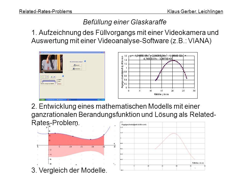Related-Rates-Problems Klaus Gerber, Leichlingen 1. Aufzeichnung des Füllvorgangs mit einer Videokamera und Auswertung mit einer Videoanalyse-Software