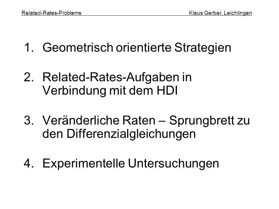 1.Geometrisch orientierte Strategien 2.Related-Rates-Aufgaben in Verbindung mit dem HDI 3.Veränderliche Raten – Sprungbrett zu den Differenzialgleichungen 4.Experimentelle Untersuchungen