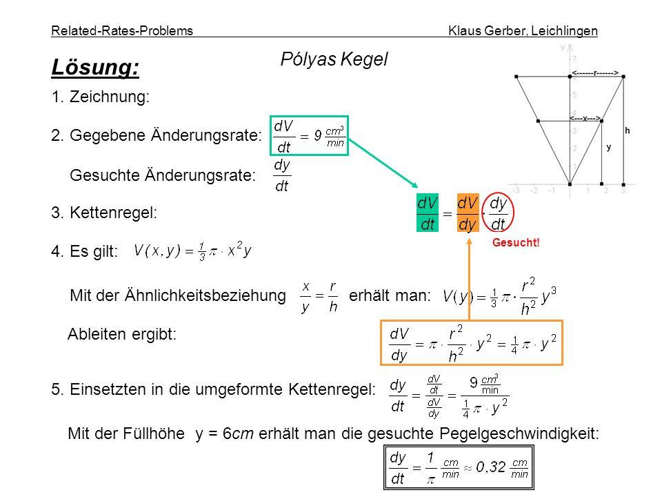 Related-Rates-Problems Klaus Gerber, Leichlingen Pólyas Kegel 1. Zeichnung: 2. Gegebene Änderungsrate: Gesuchte Änderungsrate: 3. Kettenregel: 4. Es g
