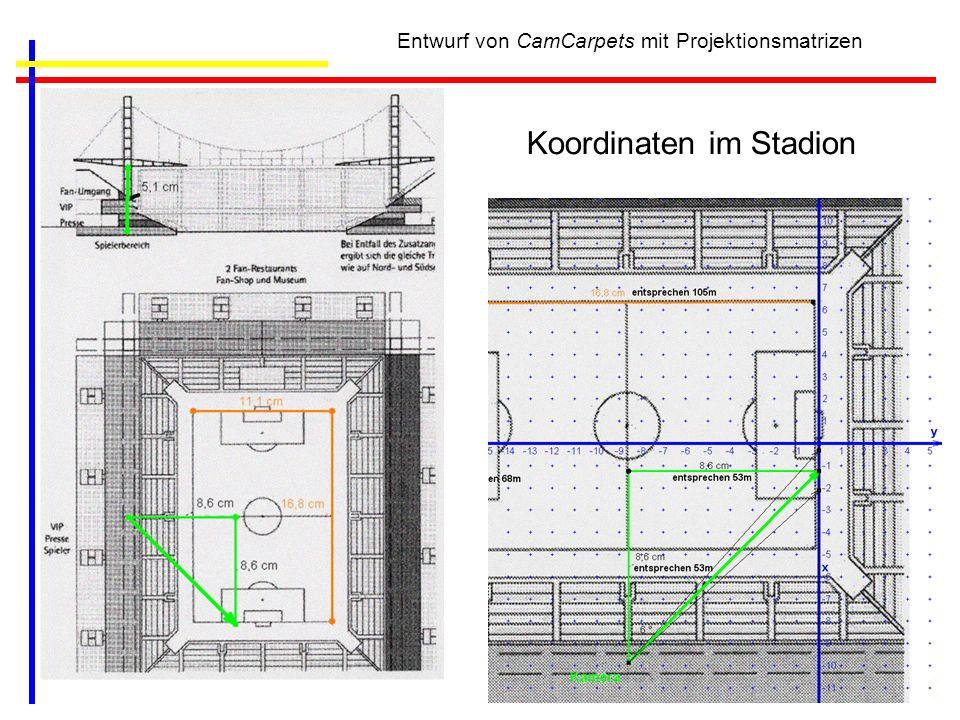 Entwurf von CamCarpets mit Projektionsmatrizen Koordinaten im Stadion