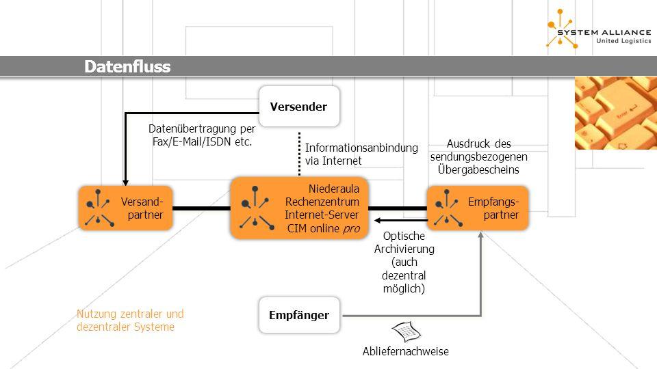 Abliefernachweise Empfänger Versender Datenübertragung per Fax/E-Mail/ISDN etc. Informationsanbindung via Internet Versand- partner Niederaula Rechenz