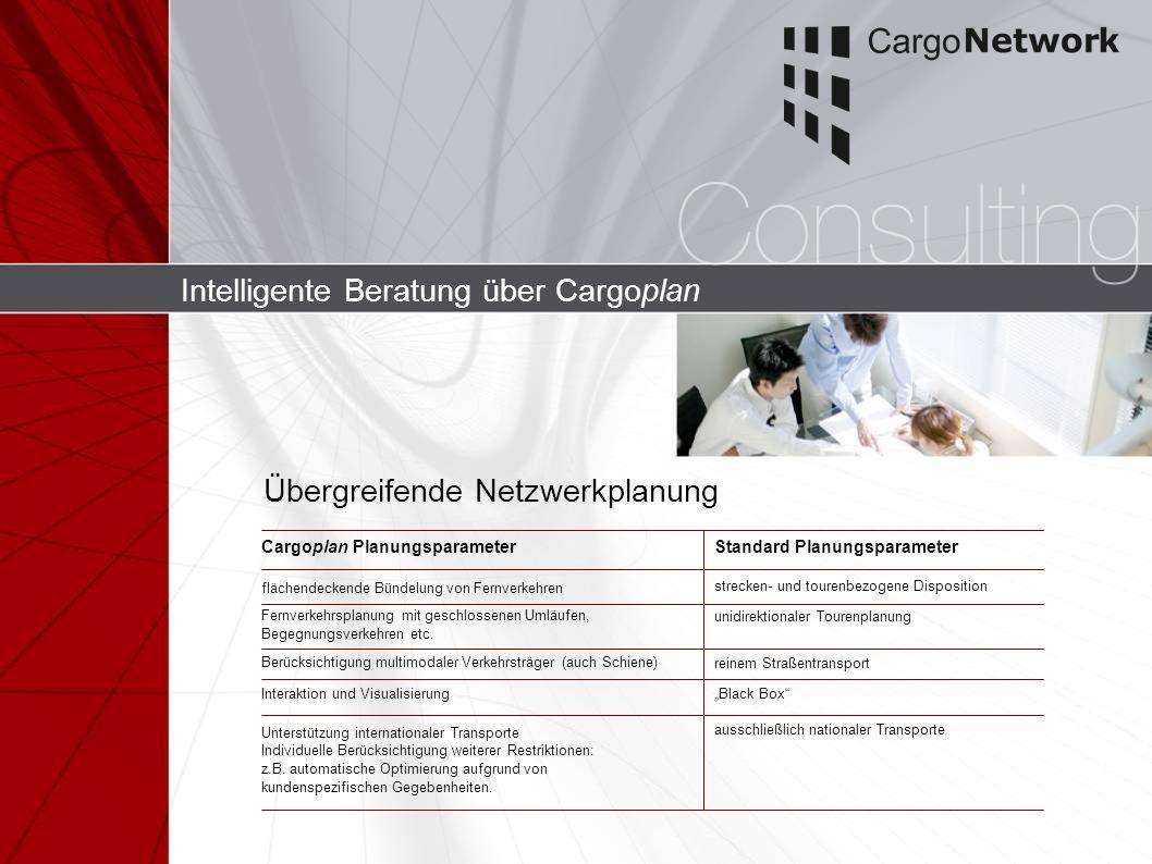 Intelligente Beratung über Cargoplan Cargoplan Planungsparameter flächendeckende Bündelung von Fernverkehren Fernverkehrsplanung mit geschlossenen Uml