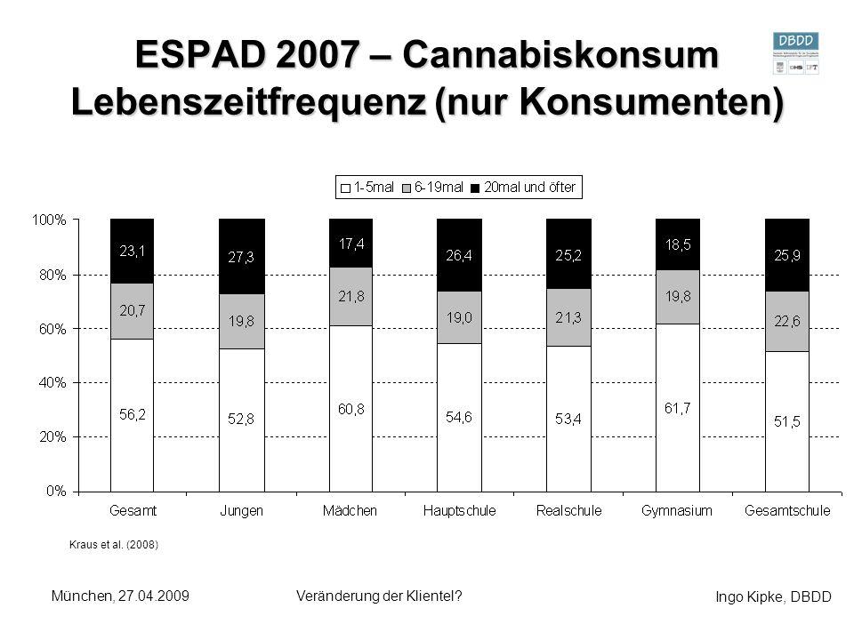 Ingo Kipke, DBDD München, 27.04.2009Veränderung der Klientel? ESPAD 2007 – Cannabiskonsum Lebenszeitfrequenz (nur Konsumenten) Kraus et al. (2008)