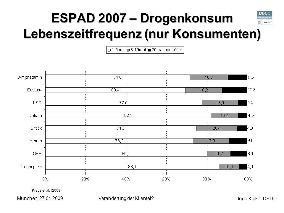Ingo Kipke, DBDD München, 27.04.2009Veränderung der Klientel? ESPAD 2007 – Drogenkonsum Lebenszeitfrequenz (nur Konsumenten) Kraus et al. (2008)