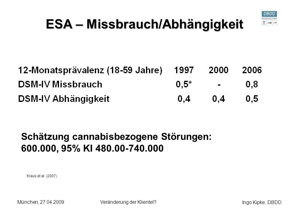 Ingo Kipke, DBDD München, 27.04.2009Veränderung der Klientel? ESA – Missbrauch/Abhängigkeit Schätzung cannabisbezogene Störungen: 600.000, 95% KI 480.