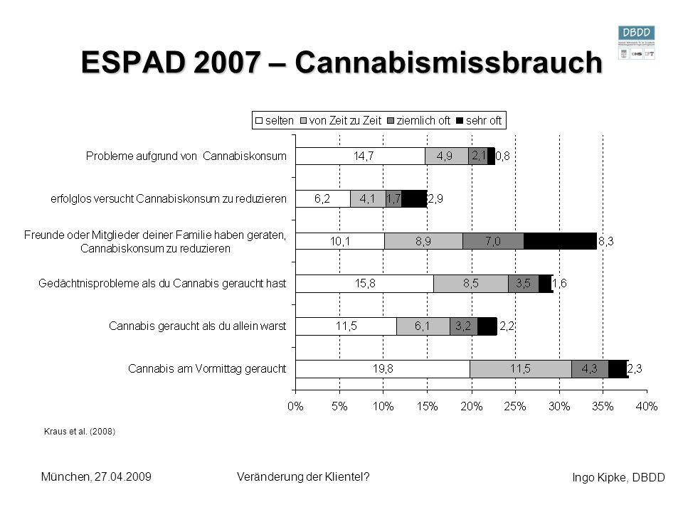 Ingo Kipke, DBDD München, 27.04.2009Veränderung der Klientel? ESPAD 2007 – Cannabismissbrauch Kraus et al. (2008)