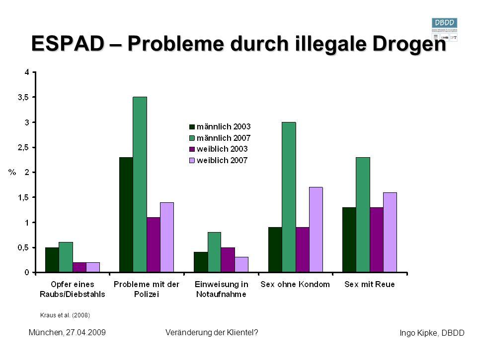 Ingo Kipke, DBDD München, 27.04.2009Veränderung der Klientel? ESPAD – Probleme durch illegale Drogen Kraus et al. (2008)