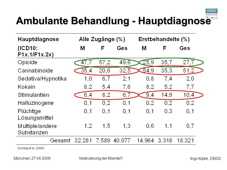 Ingo Kipke, DBDD München, 27.04.2009Veränderung der Klientel? Ambulante Behandlung - Hauptdiagnose Sonntag et al. (2008)