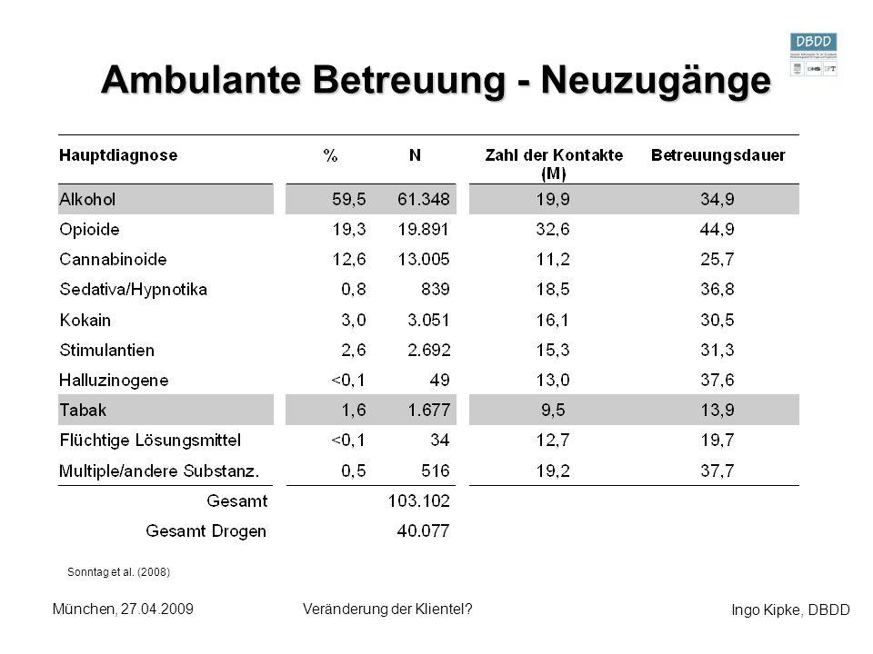 Ingo Kipke, DBDD München, 27.04.2009Veränderung der Klientel? Ambulante Betreuung - Neuzugänge Sonntag et al. (2008)