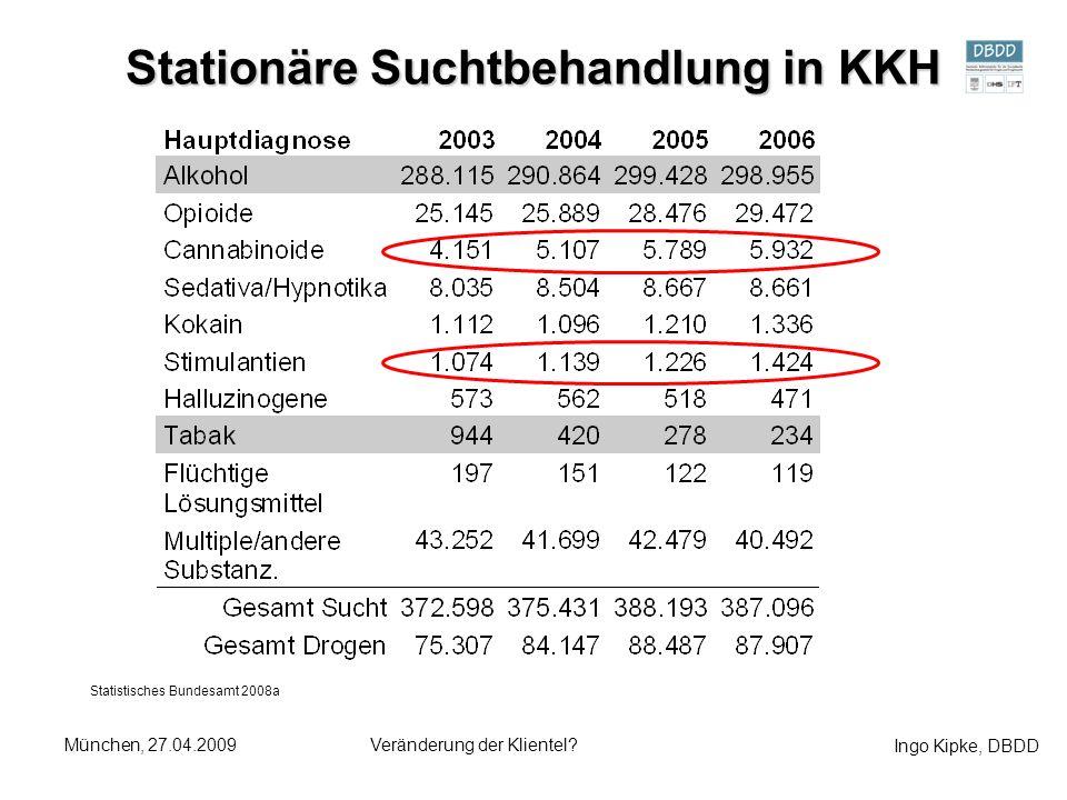 Ingo Kipke, DBDD München, 27.04.2009Veränderung der Klientel? Stationäre Suchtbehandlung in KKH Statistisches Bundesamt 2008a