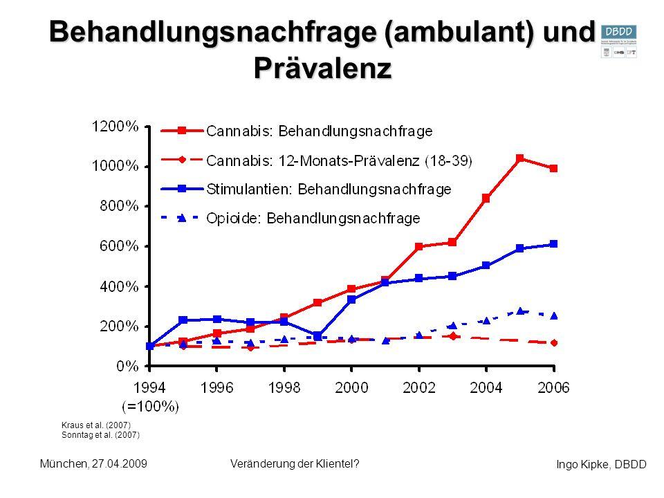 Ingo Kipke, DBDD München, 27.04.2009Veränderung der Klientel? Behandlungsnachfrage (ambulant) und Prävalenz Kraus et al. (2007) Sonntag et al. (2007)