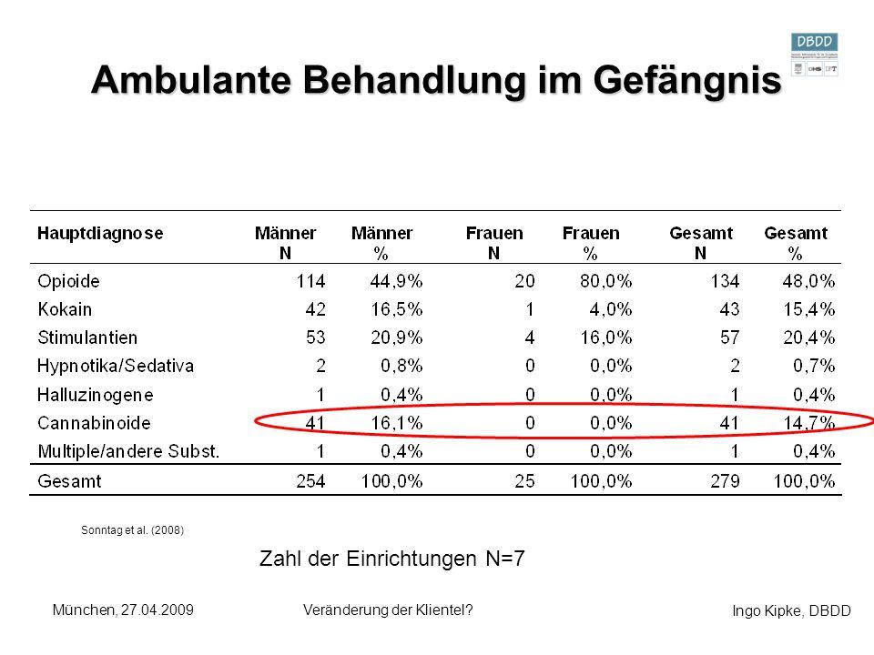 Ingo Kipke, DBDD München, 27.04.2009Veränderung der Klientel? Ambulante Behandlung im Gefängnis Sonntag et al. (2008) Zahl der Einrichtungen N=7