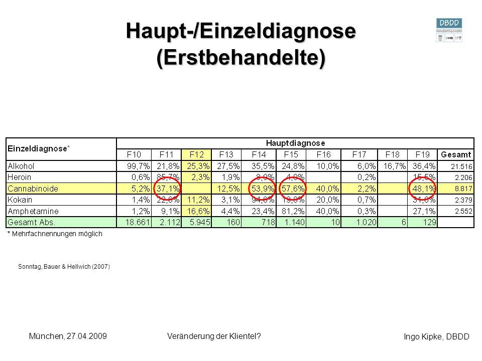 Ingo Kipke, DBDD München, 27.04.2009Veränderung der Klientel? Haupt-/Einzeldiagnose (Erstbehandelte) Sonntag, Bauer & Hellwich (2007)