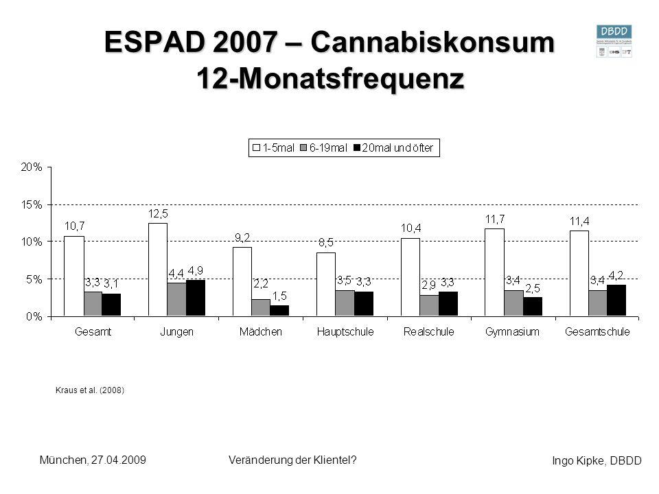 Ingo Kipke, DBDD München, 27.04.2009Veränderung der Klientel? ESPAD 2007 – Cannabiskonsum 12-Monatsfrequenz Kraus et al. (2008)