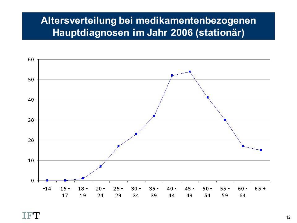 12 Altersverteilung bei medikamentenbezogenen Hauptdiagnosen im Jahr 2006 (stationär)