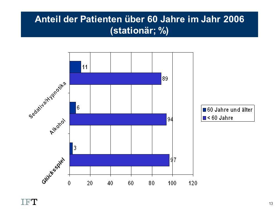 13 Anteil der Patienten über 60 Jahre im Jahr 2006 (stationär; %)