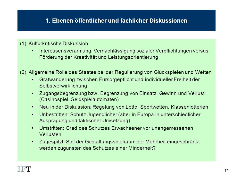 17 1. Ebenen öffentlicher und fachlicher Diskussionen (1)Kulturkritische Diskussion Interessensverarmung, Vernachlässigung sozialer Verpflichtungen ve