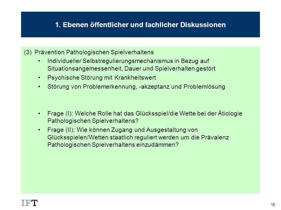 18 1. Ebenen öffentlicher und fachlicher Diskussionen (3)Prävention Pathologischen Spielverhaltens Individueller Selbstregulierungsmechanismus in Bezu