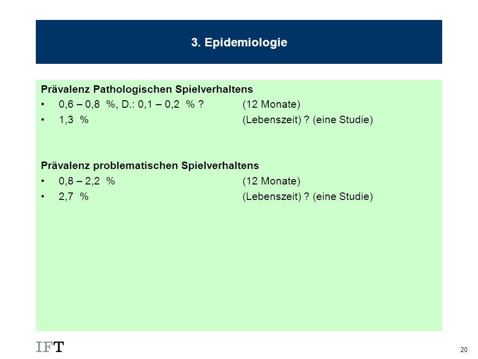 20 3. Epidemiologie Prävalenz Pathologischen Spielverhaltens 0,6 – 0,8 %, D.: 0,1 – 0,2 % ?(12 Monate) 1,3 % (Lebenszeit) ? (eine Studie) Prävalenz pr