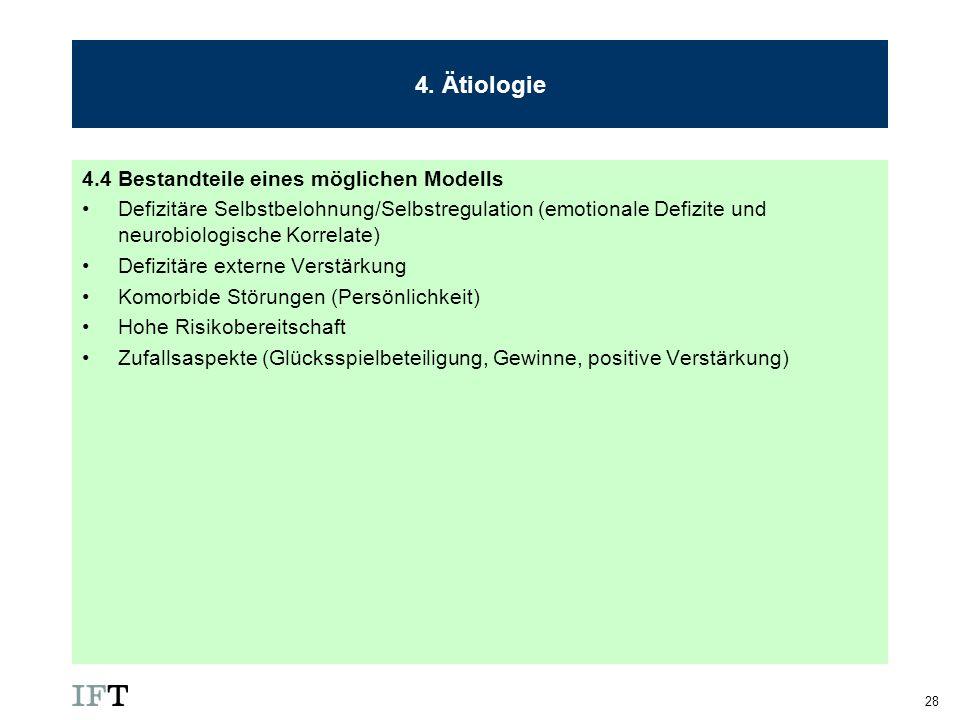 28 4. Ätiologie 4.4 Bestandteile eines möglichen Modells Defizitäre Selbstbelohnung/Selbstregulation (emotionale Defizite und neurobiologische Korrela