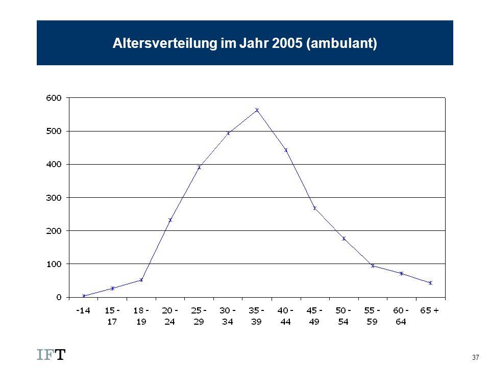 37 Altersverteilung im Jahr 2005 (ambulant)