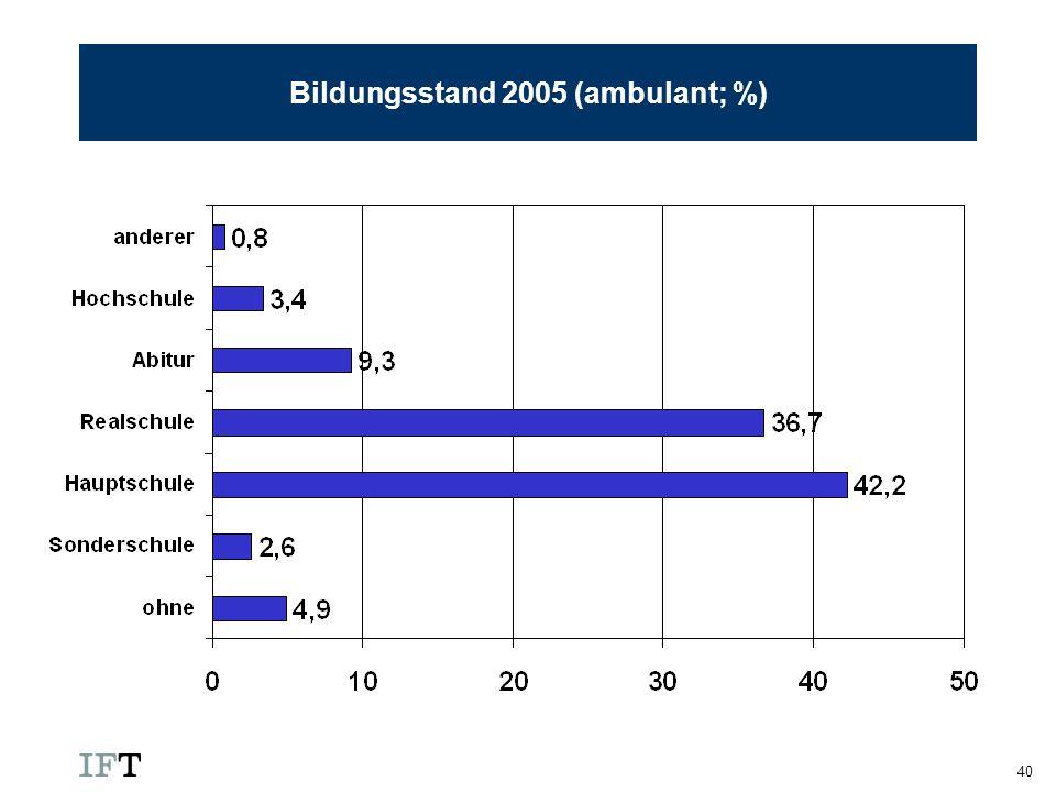 40 Bildungsstand 2005 (ambulant; %)