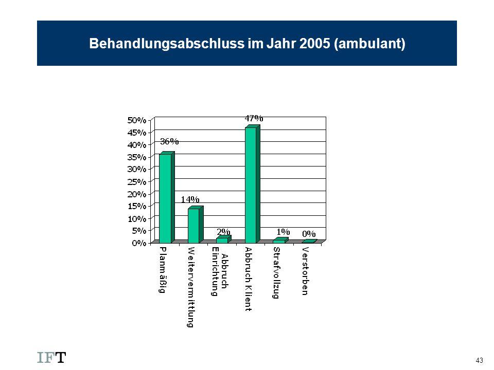 43 Behandlungsabschluss im Jahr 2005 (ambulant)
